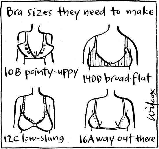 Are You Wearing the Right Bra Size?