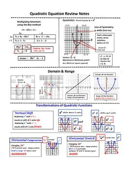 25+ best ideas about Quadratic function on Pinterest | Algebra ...