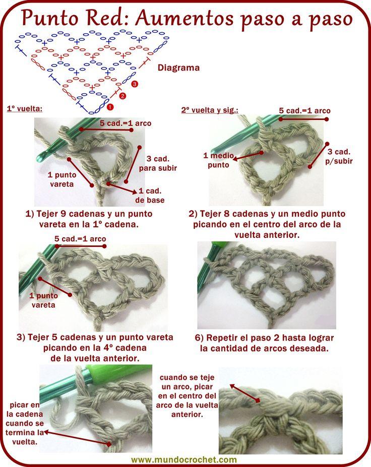 29 mejores imágenes sobre Básico Crochet en Pinterest | Frascos ...