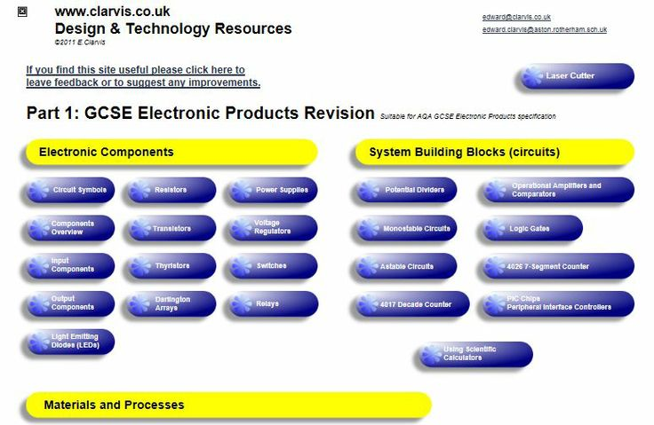 aqa electronics coursework Welcome to gcse electronics coursework document pages below are a range  of useful documents for pupils currently taking gcse electronics.