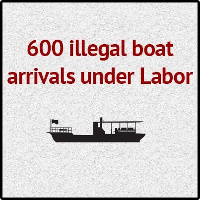 600 illegal boat arrivals