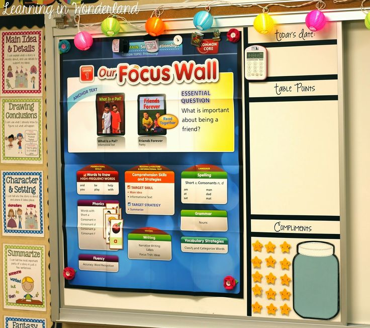 classroom management that conducive to learning Ima sample 07e:170 classroom management learning environment plan my educational philosophy has been developing over the past two years as i've observed and assisted in a variety of elementary classrooms.