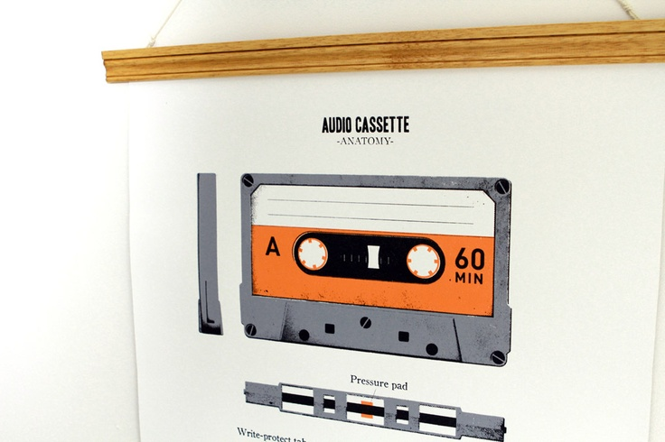 Atelier Défense d'Afficher brings school charts back to life with these amazing 'Audio Cassette Anatomy' posters. Every poster is made by hand and printed on Authentic Belgian Canvas.