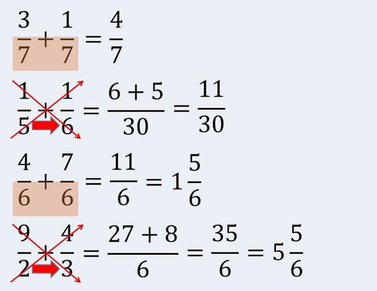 Aprende a sumar fracciones con diferente denominador con la ayuda de este vídeo OFICIAL WEB SITE http://www.videosdematematicas.com/