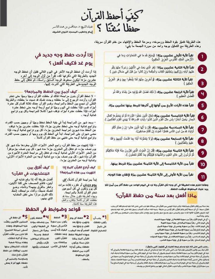 كيف تحفظ القرأن بسهوله Islam Facts Quran Tafseer Islamic Phrases