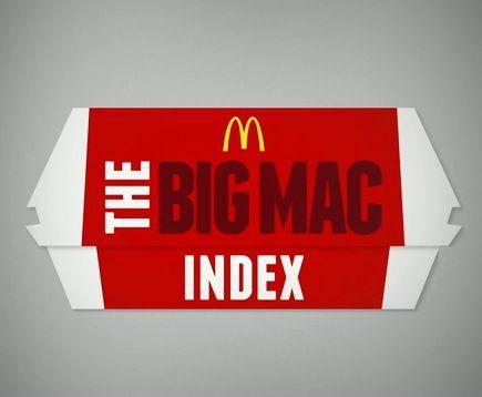 The Big Mac index: Global exchange rates, to go