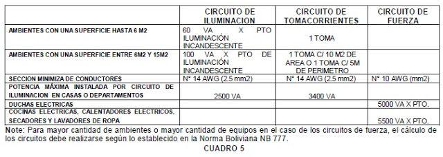 NORMAS TÉCNICAS - Material para tuberías, accesorios y válvulas de abastecimiento y distribución de agua potable (V)   NORMAS TECNICAS DE INGENIERIA