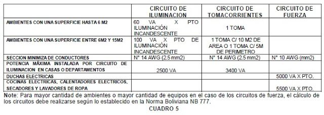 NORMAS TÉCNICAS - Material para tuberías, accesorios y válvulas de abastecimiento y distribución de agua potable (V) | NORMAS TECNICAS DE INGENIERIA