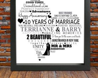 Personalized 10th Anniversary gift 10 year wedding by BlingPrints-digital image
