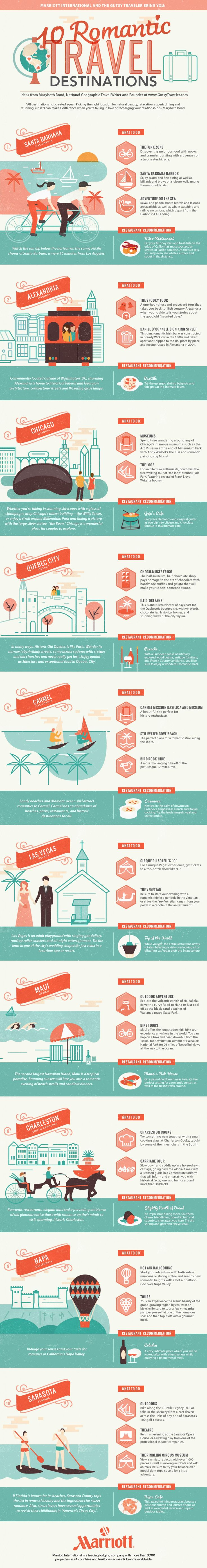 Top 10 Romantic Hotels in the World Sarasota made the list! Ten Romantic Travel Destinations #Infographic #infografía