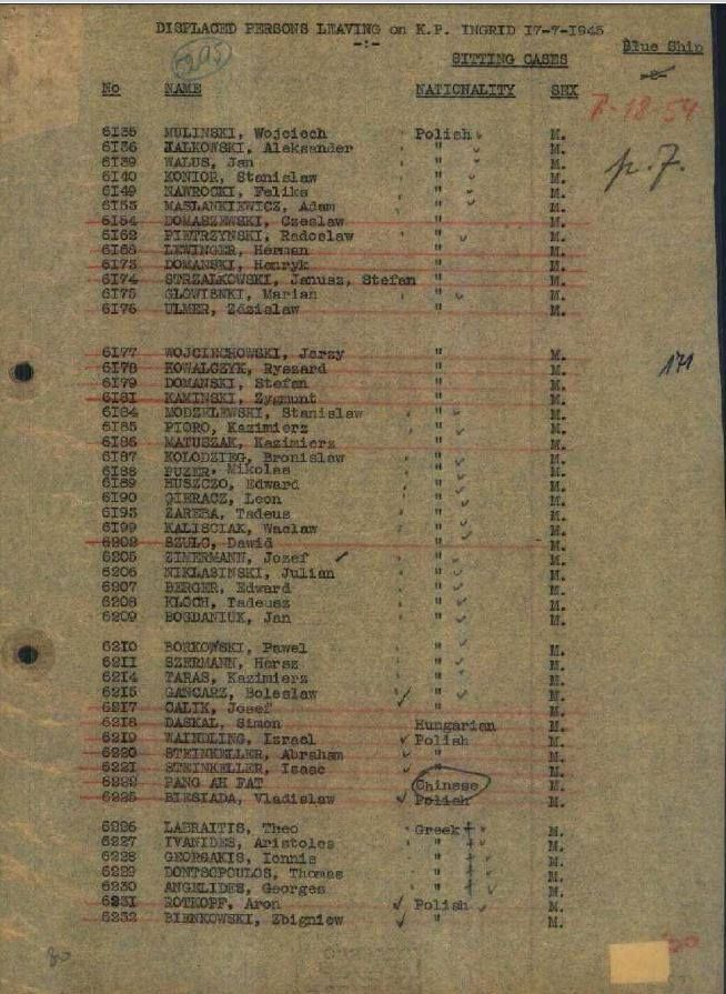 Passeger record - Theo Lambrakis