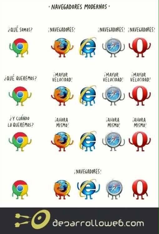 """Los navegadores al más puro estilo """"300""""... #humor #tecnología"""