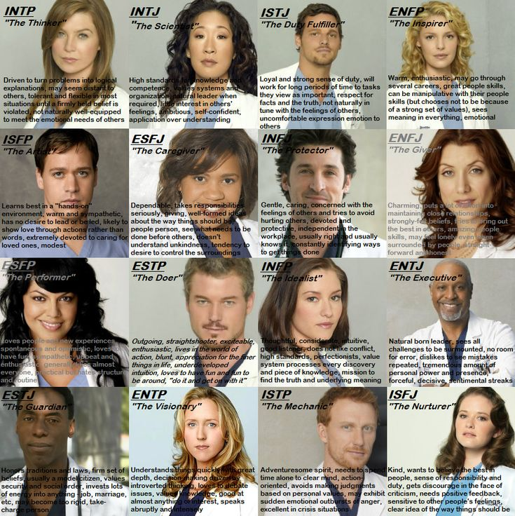 Grey's Anatomy MBTI