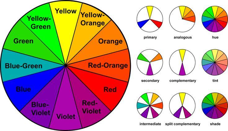 los colores terciarios yahoo dating