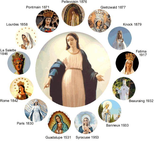 Les apparitions de la bienheureuse Vierge Marie entre 1830 et 1953