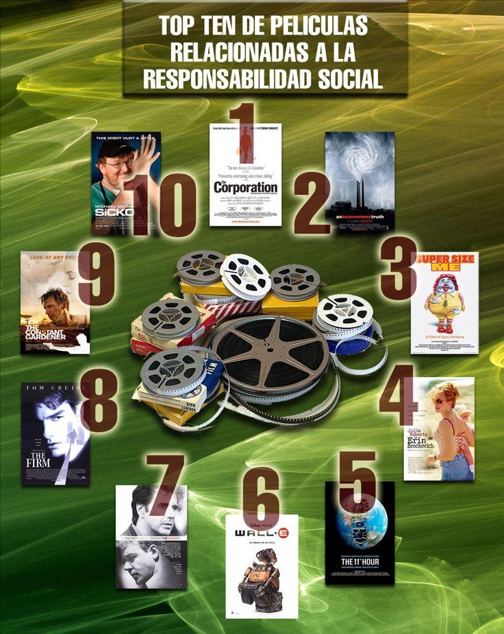El Top 10 de películas relacionadas a la Responsabilidad Social