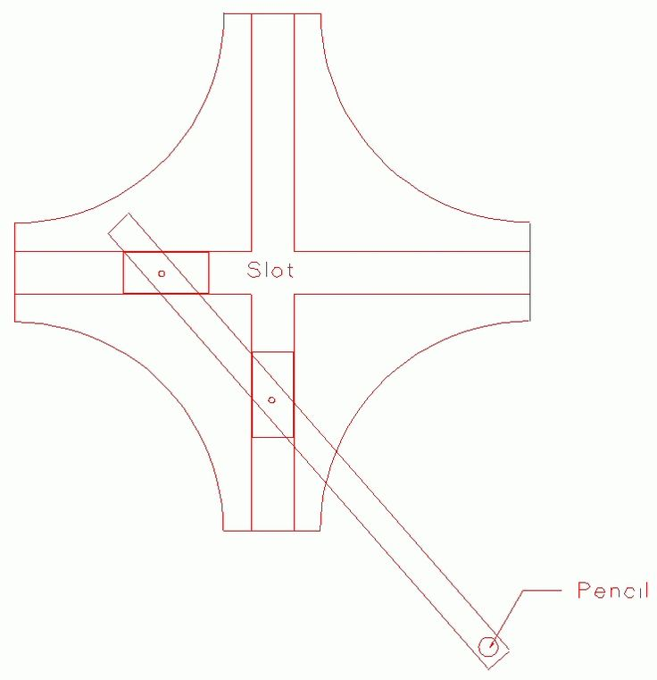 A Jig for Drawing or Cutting Ellipses