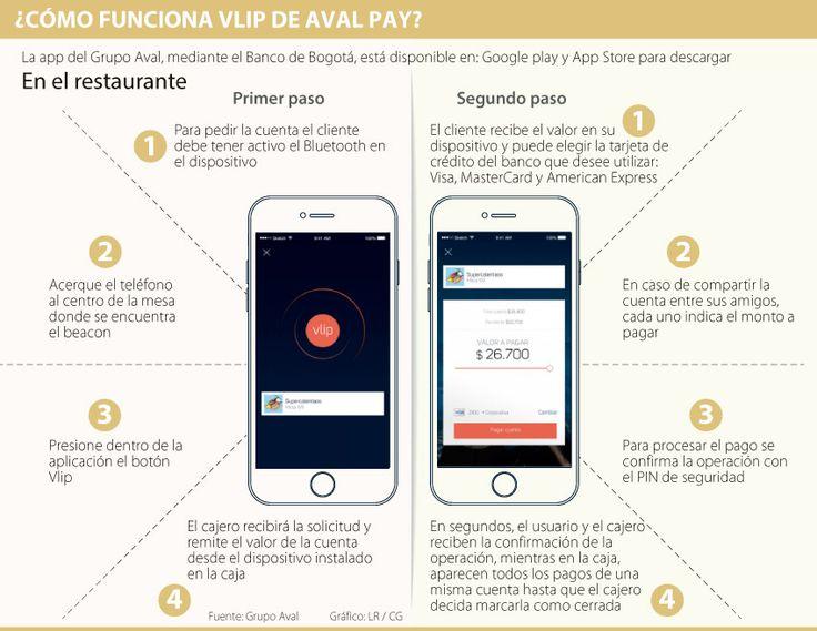 Se moderniza la experiencia de pagos en restaurantes