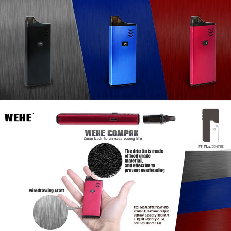 >> Click to Buy << 2016 new design WEHE best selling Hottest Electronic Cigarette WEHE compak e vapor #Affiliate