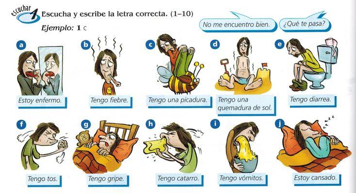 verbo doler español - Buscar con Google