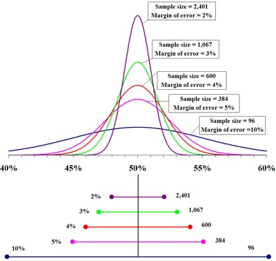 percentage formula of a research paper The percent composition indicates the percent of each element's mass found in a compound, therefore the percent composition describes the composition of a substance the empirical formula demonstrates the smallest whole number ratio of the elements in a compound.