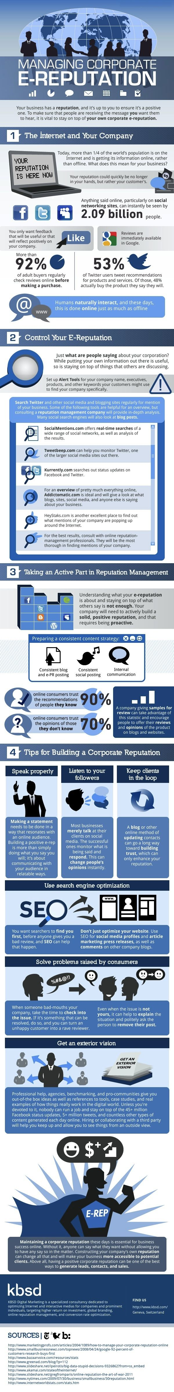 Managing Corporate E-Reputation  http://www.mediabistro.com/alltwitter/manage-online-reputation_b17683