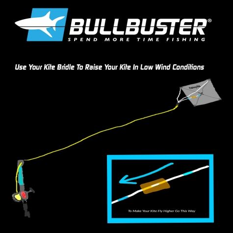 How To Adjust Your Bridle For Kite Fishing In Low Wind Conditions