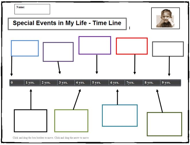10 best Timeline Project Ideas images on Pinterest Timeline - sample historical timeline