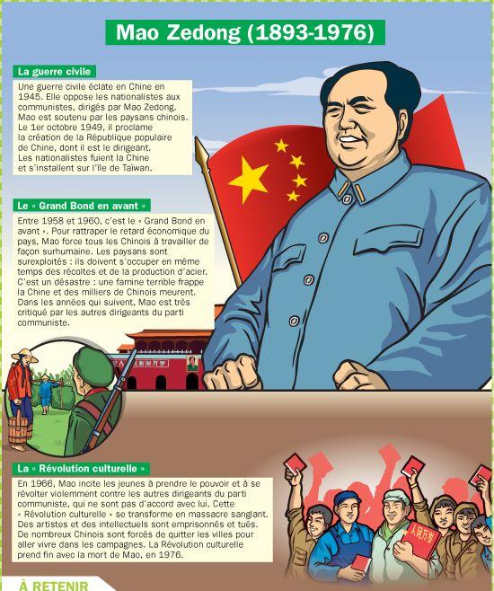 Fiche exposés : Mao Zedong