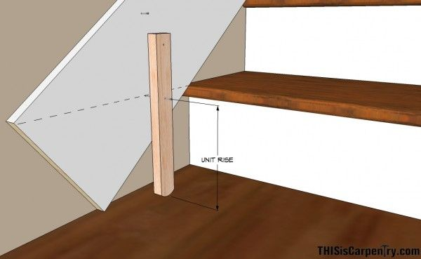Stair Skirting Diy Trim On Existing Staircase Stairs In