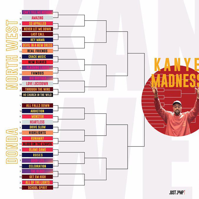 Hypebeastmusic Swipe Left To View The Entire Kanyemadnessbracket A March Madness Bracket Of Kanye West S B Best Songs Hypebeast Music March Madness Bracket
