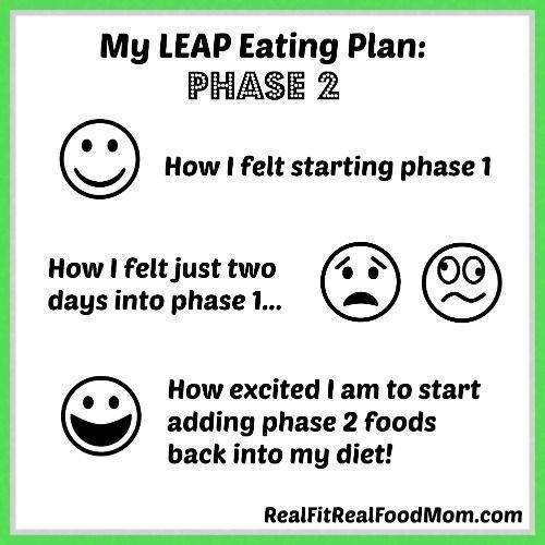 LEAP/MRT – Food Sensitivity Testing & Diet