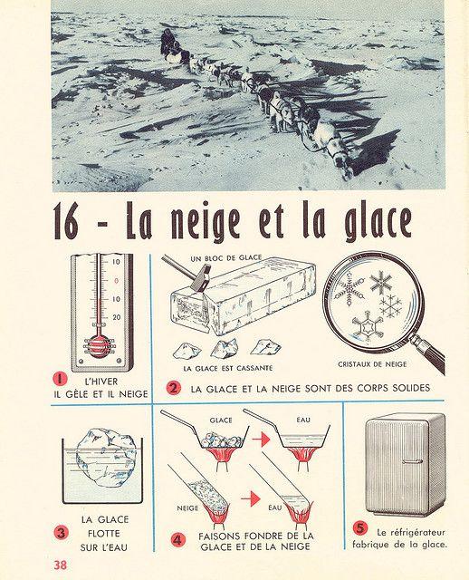 Leçons de choses 1964 : la neige et la glace