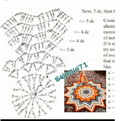 #crochet#crocheting#yarn#handmade#craft #أعمالي#hook #Stitch #غرزة# #كروشيه#خيوط#خيط#أشغال#أعمال#يدوية#باترون#باترونات#جميل#doily#سنارة#napkin#مفرش #learn#مفرشي#أعمالي#diagram