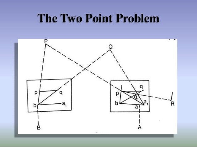 Two Point Problem Resection Method Method Of Table Surveying Surveying Diagram Civil Engineering