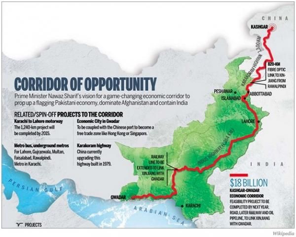 This Chinese corridor is a lakshmaN-rekha for Indian army. It cannot hit Pak beyond this line  http://www.zerohedge.com/news/2015-04-20/americas-waning-influence-beijing-invest-46-billion-energy-infrastructure-us-ally…