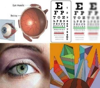 Central serous retinopathy - Szukaj w Google