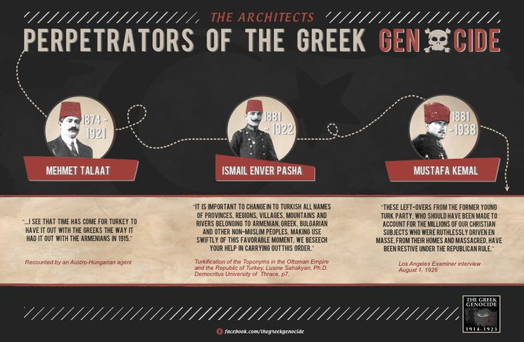 The architects of the Greek Genocide Talaat Enver and Mustaph Kemal  www.greek-genocide.net