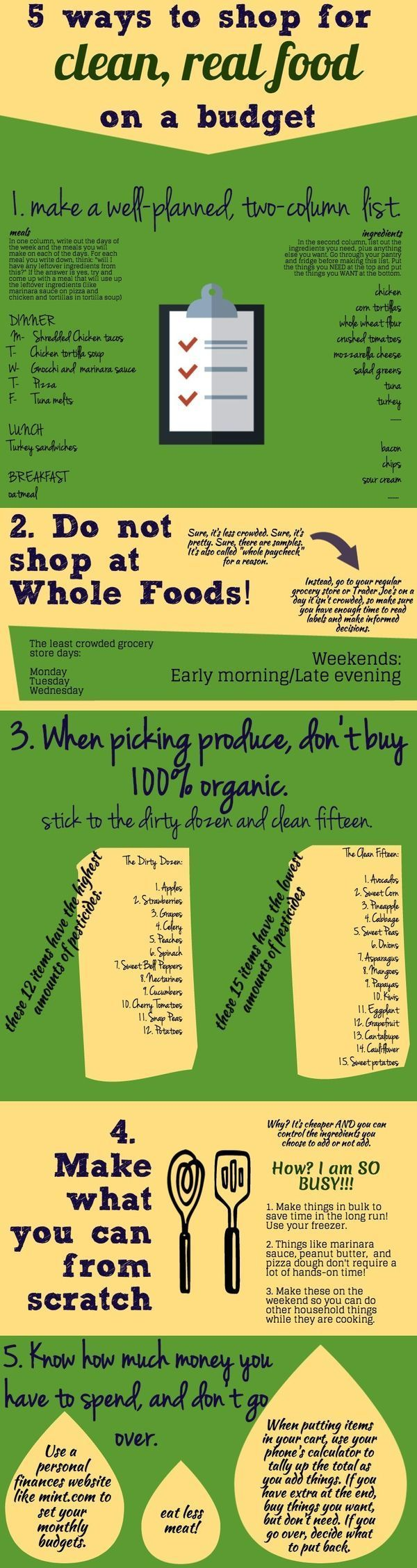5 ways to shop for clean real food on a budget including what to buy organic and what not to, and how to make a well-organized grocery list.