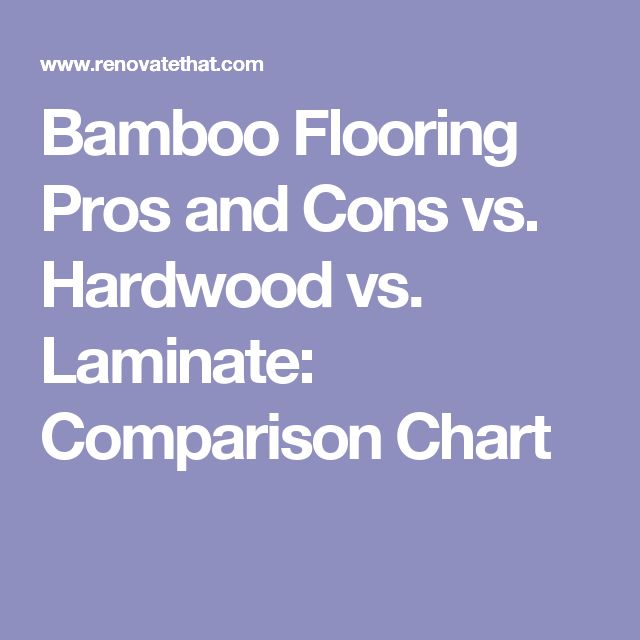Bamboo Flooring Pros and Cons vs. Hardwood vs. Laminate: Comparison Chart