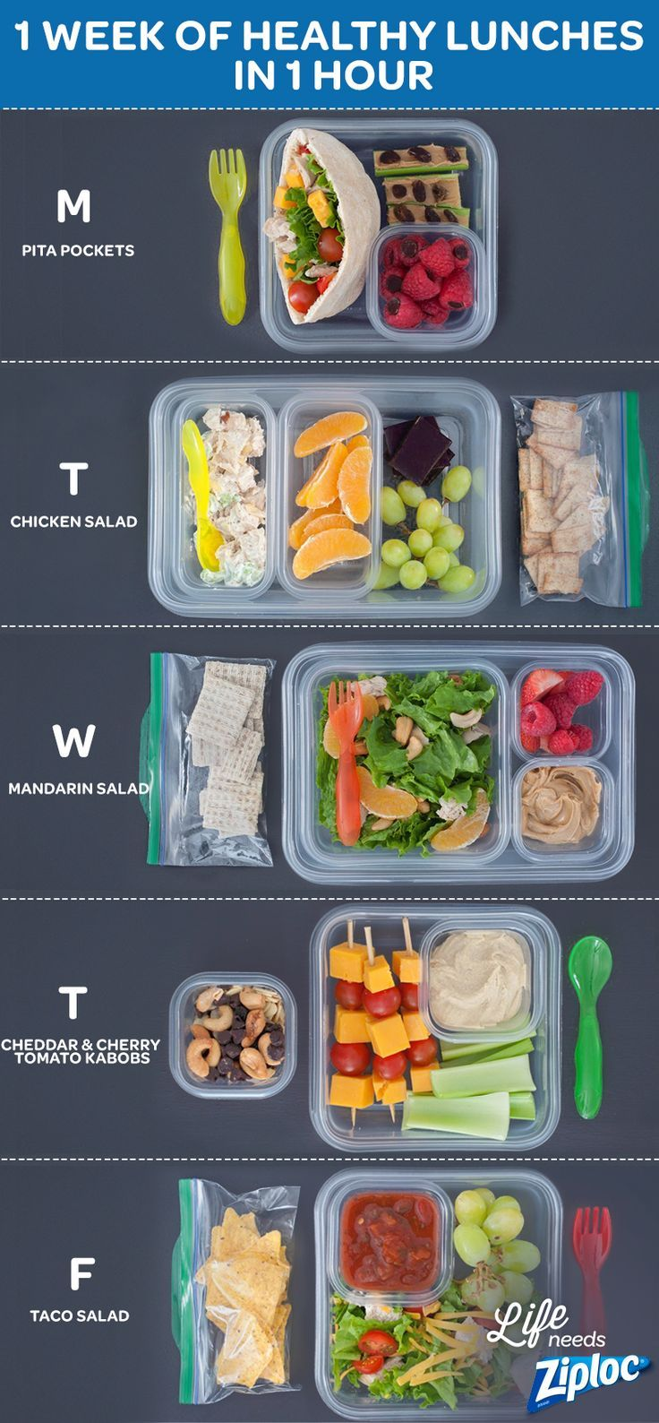 You donu2019t need to spend a ton of money or time on healthy lunches. Shop from one list and make taco salad, cheddar and cherry tomato kabobs, pita pockets, and more in just one hour. Pack it all up in Ziplocu00ae containers, store in the fridge, then grab and go. Makes mornings so much easier when you donu2019t have to think about what youu2019re bringing for lunch each day. - Life And Shape