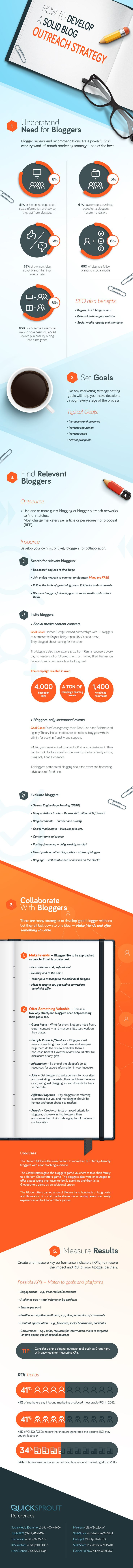 How to develop a solid blog outreach strategy? #infographic #blogging