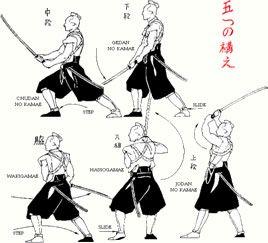 kenjutsu manual