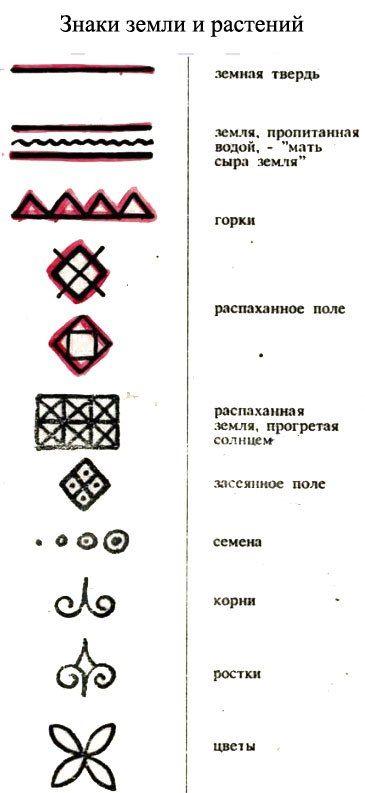 Мезенская роспись   Дизайн, это не то, что вы там себе думаете)))