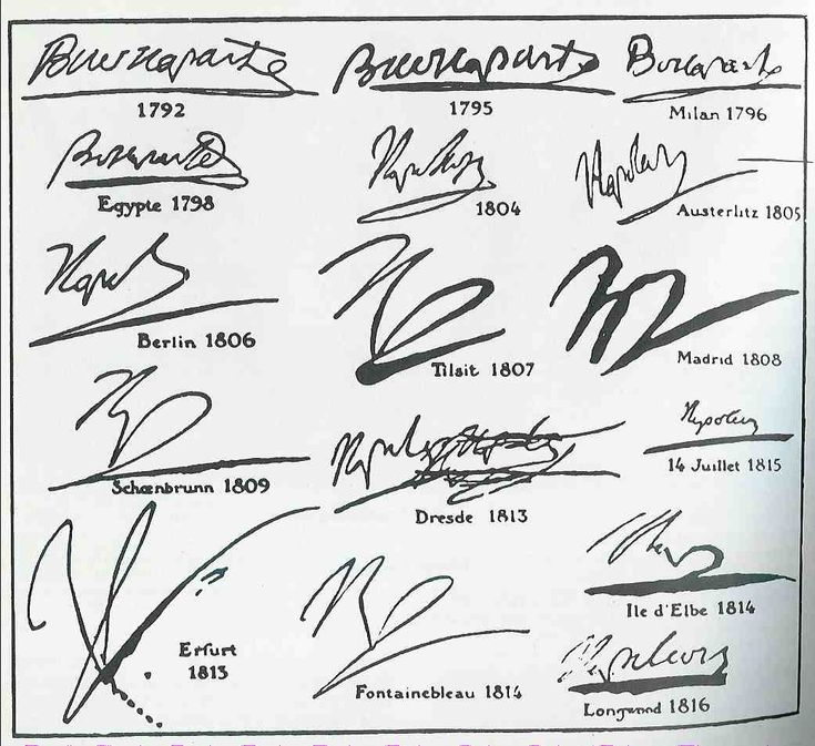 The evolution of Napoleon Bonaparte's signature from 1792 to 1816. (x)