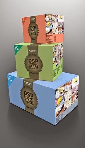 DXN Dinamikus Start Program: Dinamikus Start Program részletesen