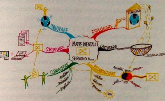 TRANSURFING PRATICO: ESERCIZI SPIRITUALI , Piccolo Manuale di Auto-Aiuto [Guida Pratica per IMPARARE ad imparare a prendersi cura di sé]