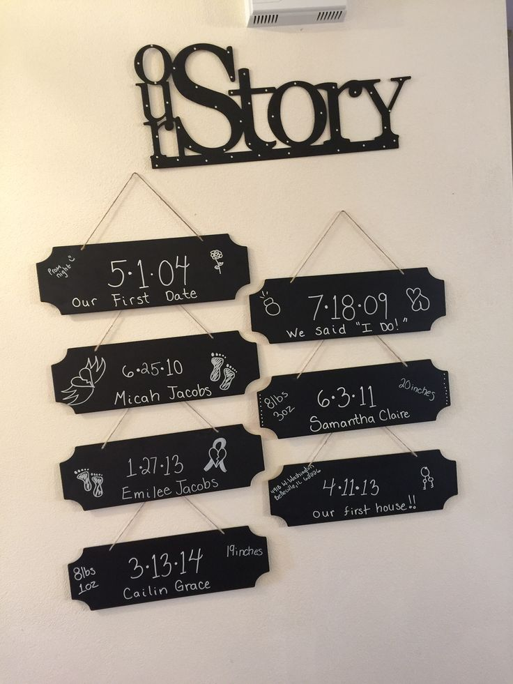 Our story. Goodwill sign and chalkboard signs from Walmart with white paint. Turned out great!