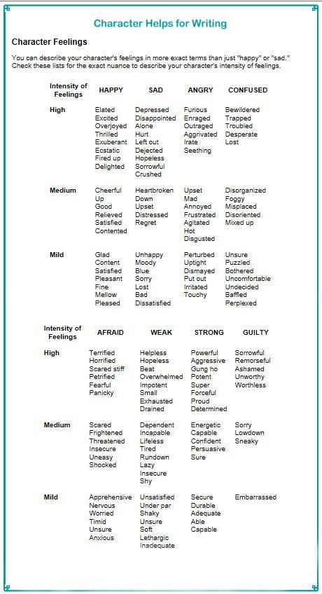 Character Helps for Writing: