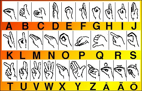 Svenskt teckenspråk (Svenska Handabetet) Swedish Sign Language!